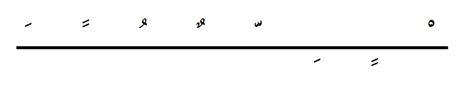 огласовки Арабский язык