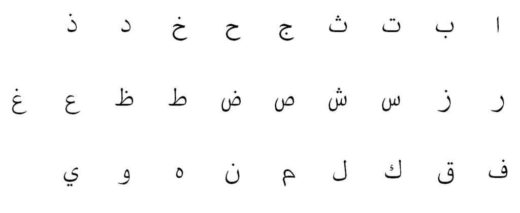 Сколько букв в арабском алфавите