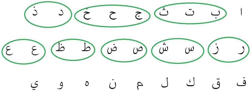 ArabicAlphavit
